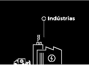 icon-industrias